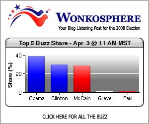 Wonkosphere Buzz Share